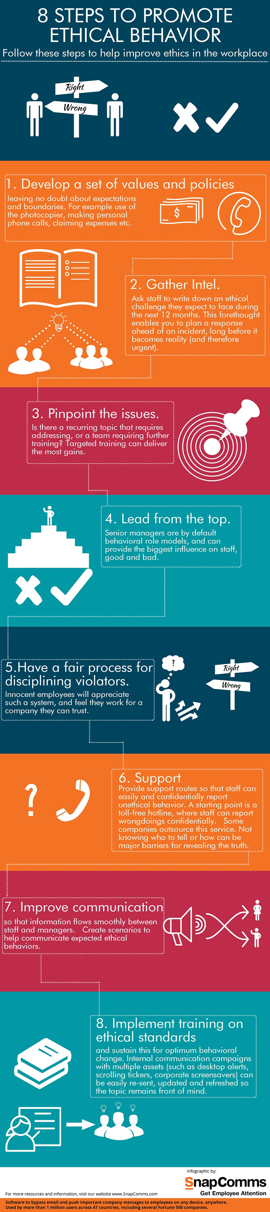 8 Steps to Promote Ethical Behavior [Infographic]